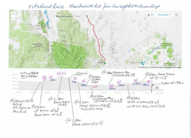 Mtn Creek Road route discription